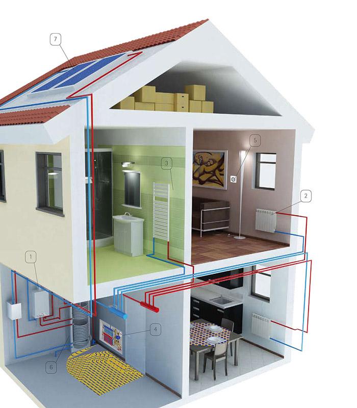 Suelo radiante solartel cija energ a solar t rmica y - La mejor calefaccion ...
