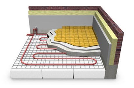 Suelo radiante solartel cija energ a solar t rmica y for Suelo radiante parquet